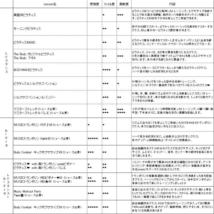 大阪北浜ピラティスフィットネスbutterflyグループスケジュール201904詳細